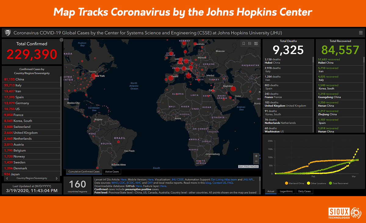 Johns-hopkins-university-dashboard-coronavirus-image-by-Sioux-HTS